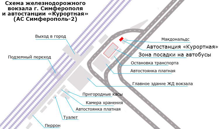Симферополь. Схема проезда.